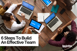 6 steps to build an effective team
